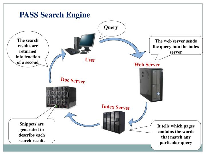 PASS Search Engine