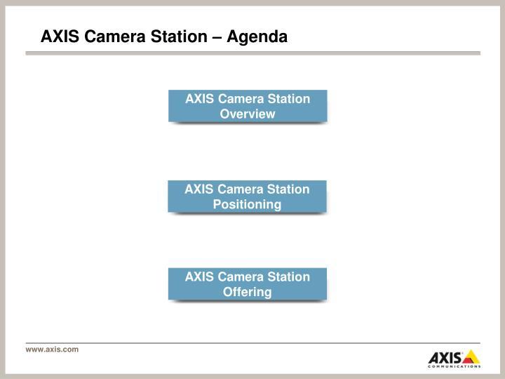 AXIS Camera Station – Agenda