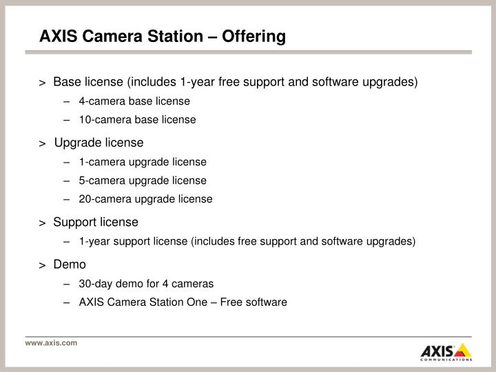 AXIS Camera Station – Offering