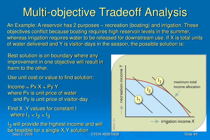 Multi-objective Tradeoff Analysis