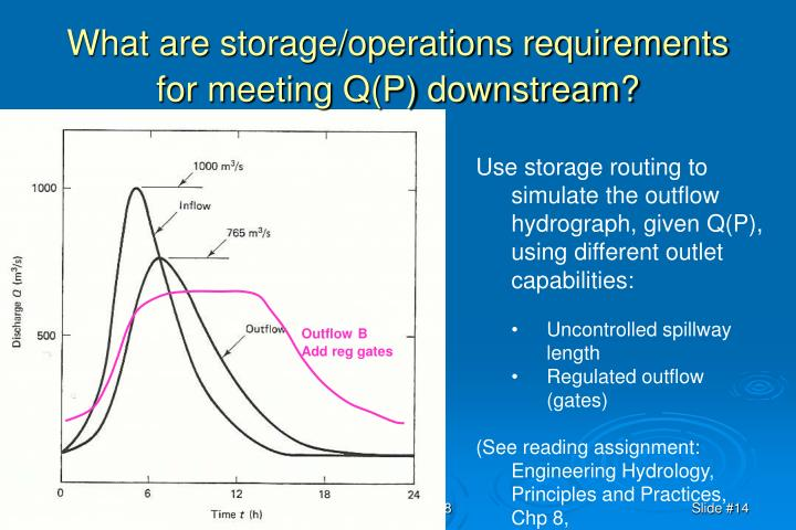 What are storage/operations requirements for meeting Q(P) downstream?