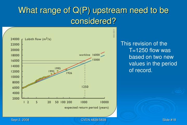 What range of Q(P) upstream need to be considered?