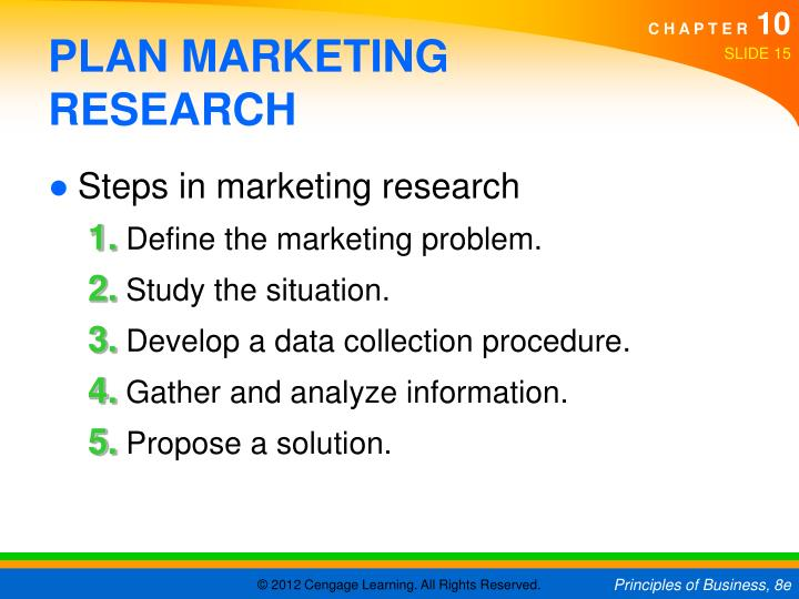 PLAN MARKETING RESEARCH