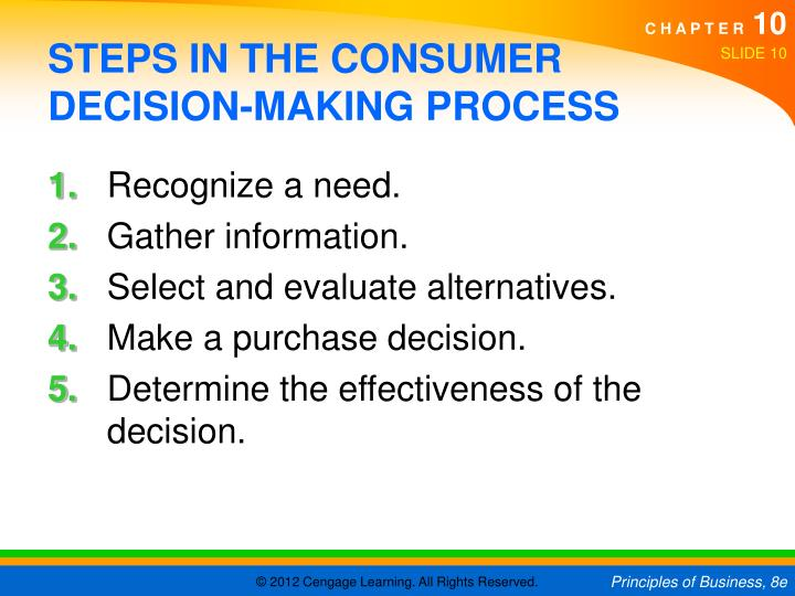 STEPS IN THE CONSUMER DECISION-MAKING PROCESS