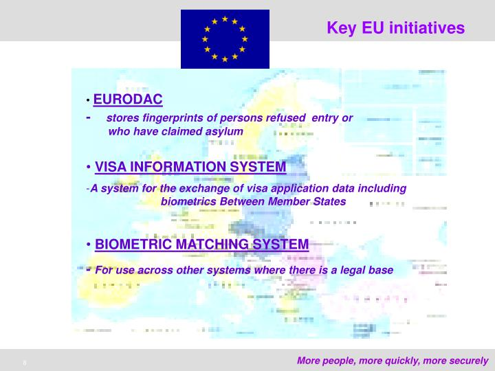 Key EU initiatives