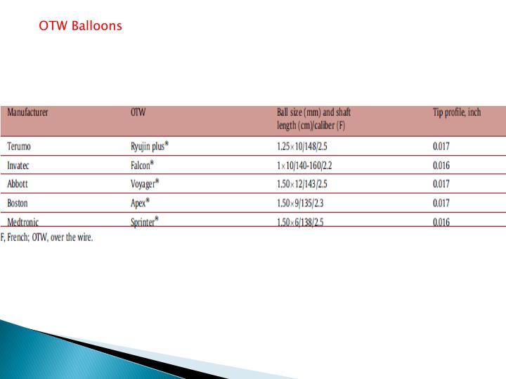 OTW Balloons
