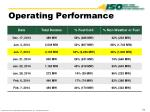 operating performance2