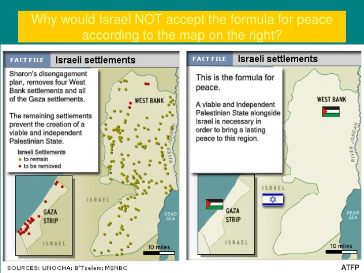 Why would Israel NOT accept the formula for peace according to the map on the right?