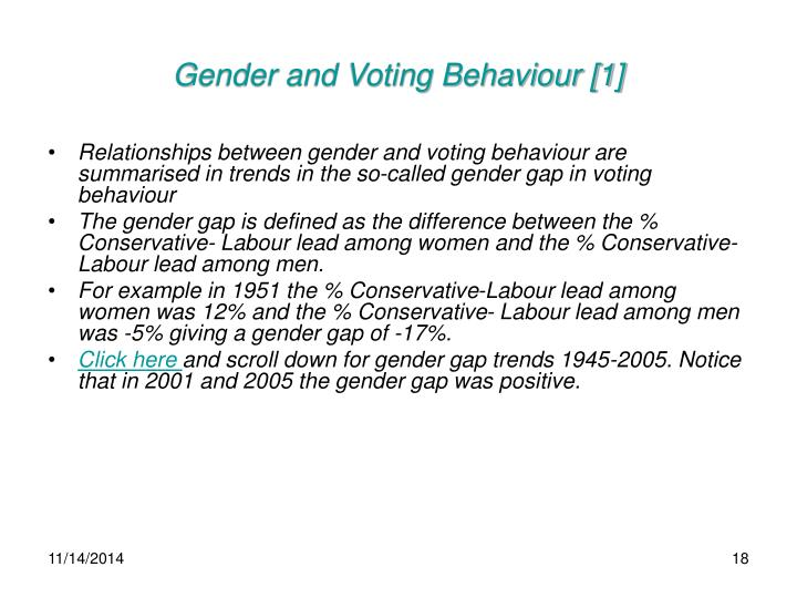 Gender and Voting Behaviour [1]