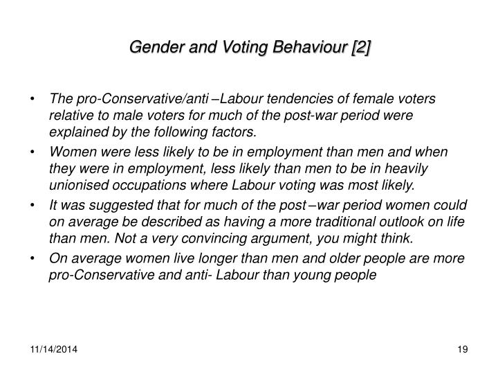 Gender and Voting Behaviour [2]