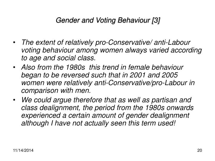 Gender and Voting Behaviour [3]