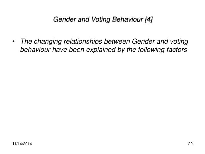 Gender and Voting Behaviour [4]
