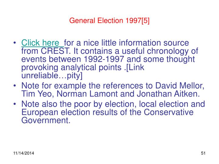 General Election 1997[5]