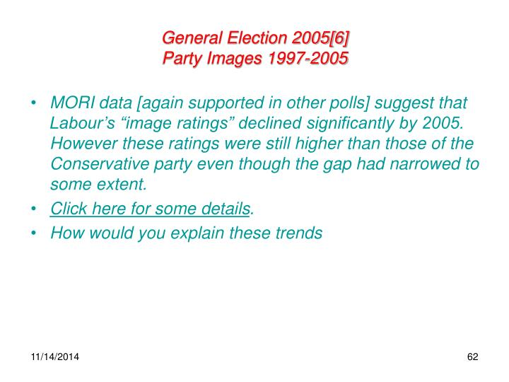 General Election 2005[6]