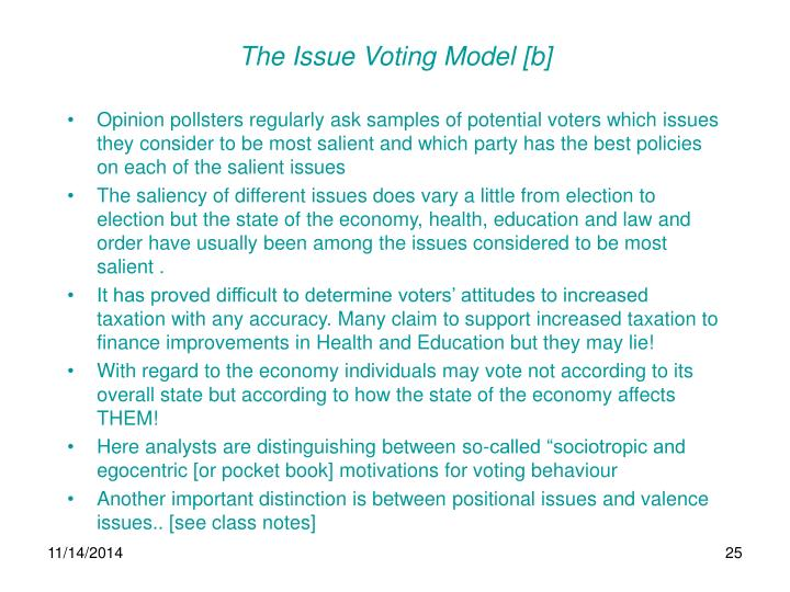 The Issue Voting Model [b]