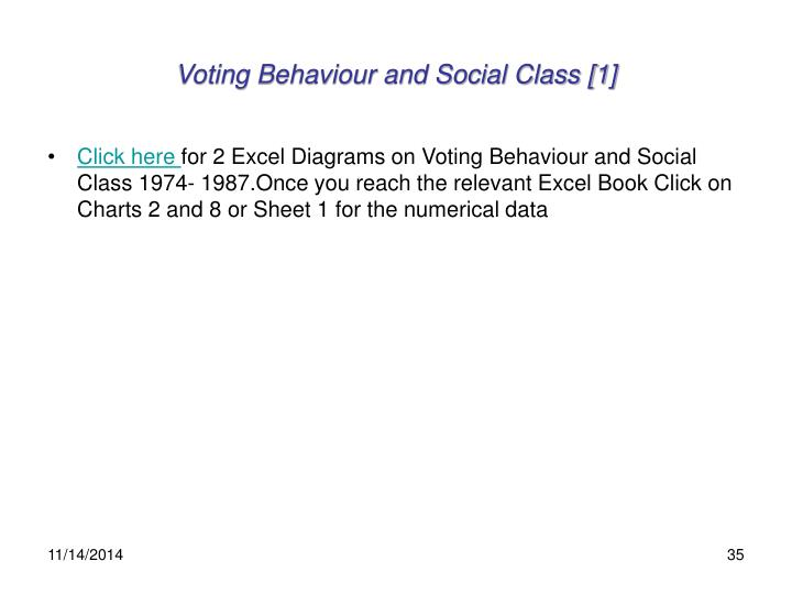 Voting Behaviour and Social Class [1]