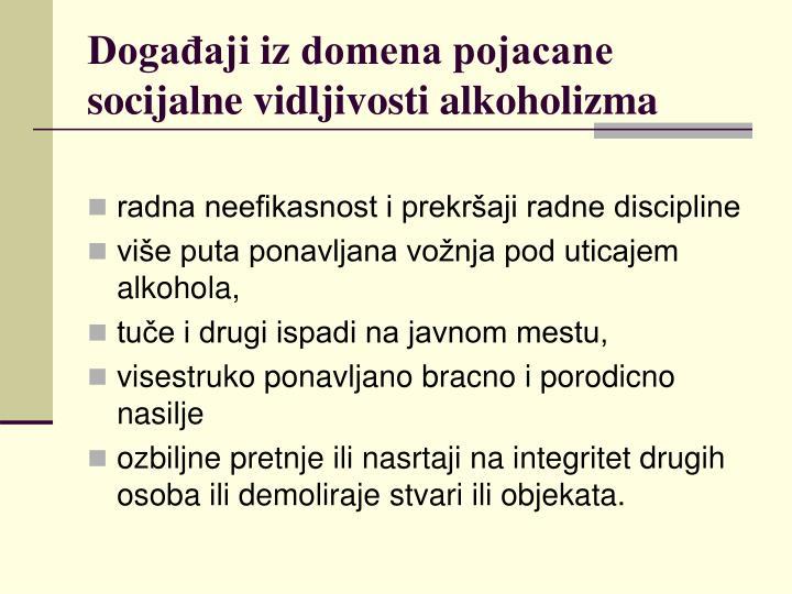 Događaji iz domena pojacane socijalne vidljivosti alkoholizma