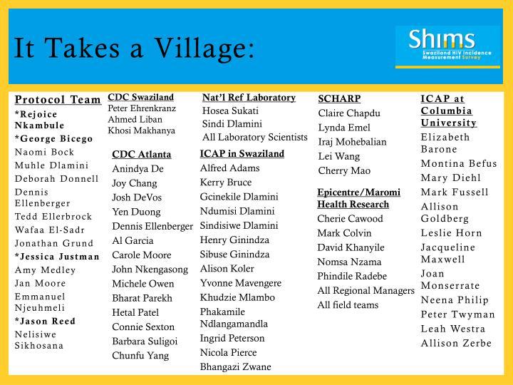 It Takes a Village: