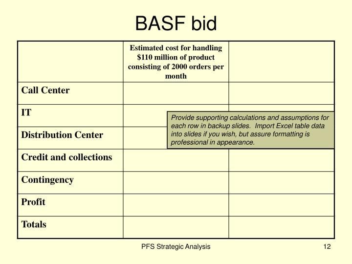 BASF bid