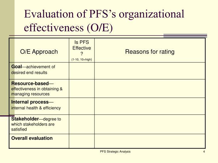 Evaluation of PFS's organizational effectiveness (O/E)