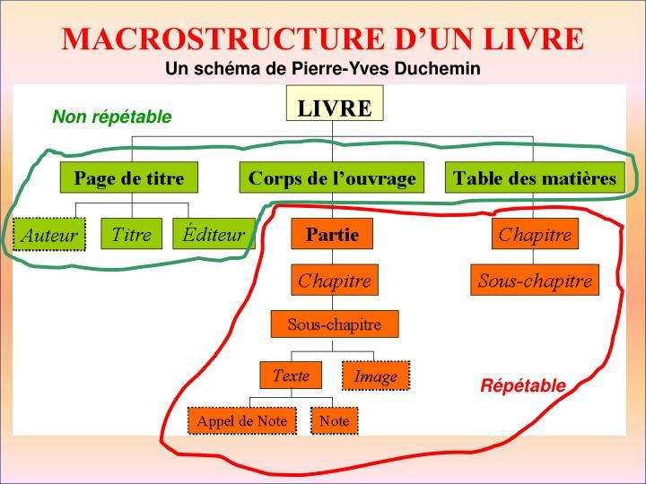 MACROSTRUCTURE D'UN LIVRE