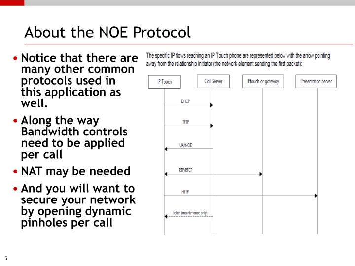 About the NOE Protocol
