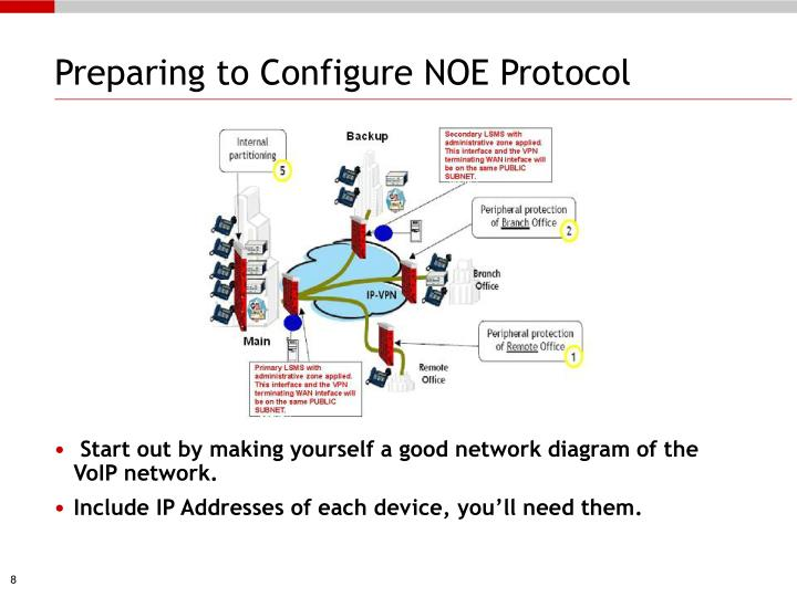 Preparing to Configure NOE Protocol