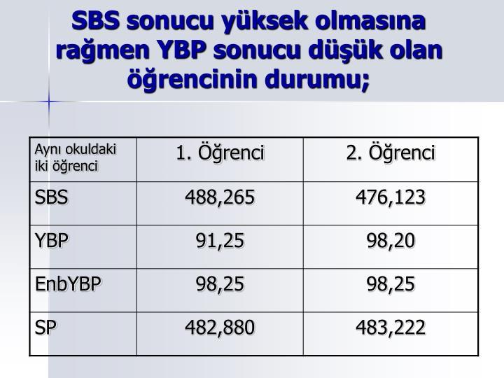 SBS sonucu yksek olmasna ramen YBP sonucu dk olan rencinin durumu;