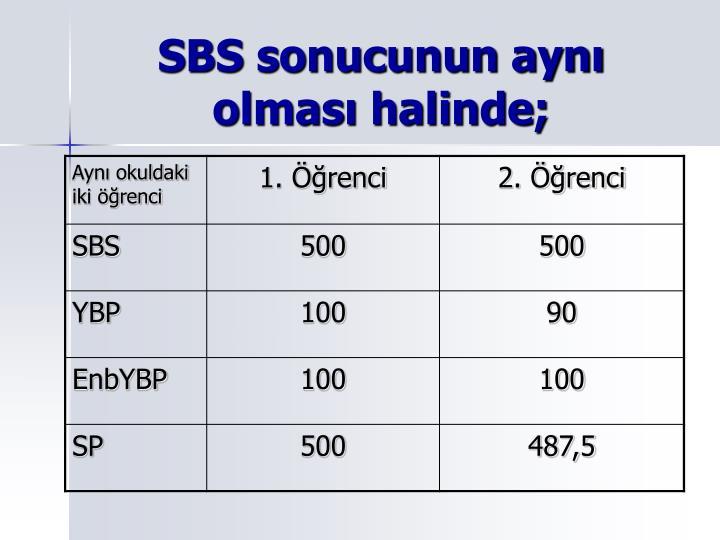 SBS sonucunun ayn olmas halinde;