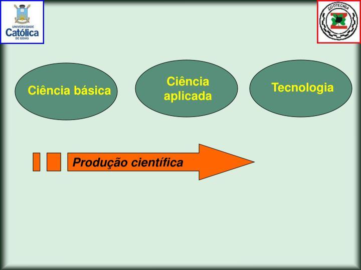 Ciência aplicada