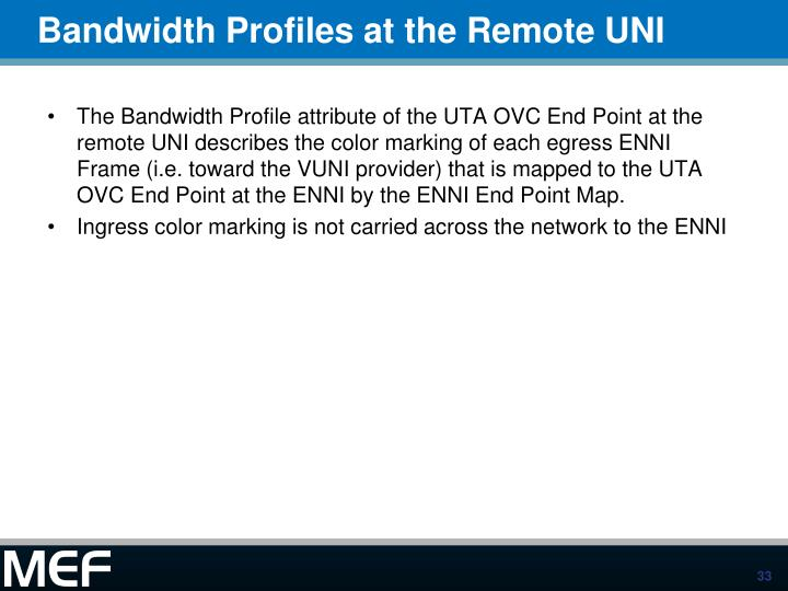 Bandwidth Profiles at the Remote UNI