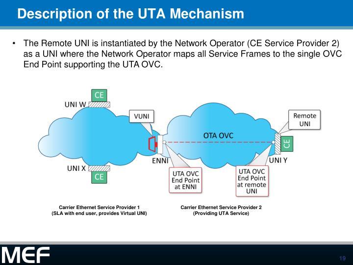 Description of the UTA Mechanism
