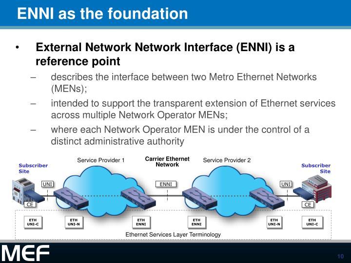 ENNI as the foundation