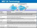 mef 28 terminology