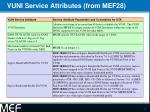 vuni service attributes from mef28