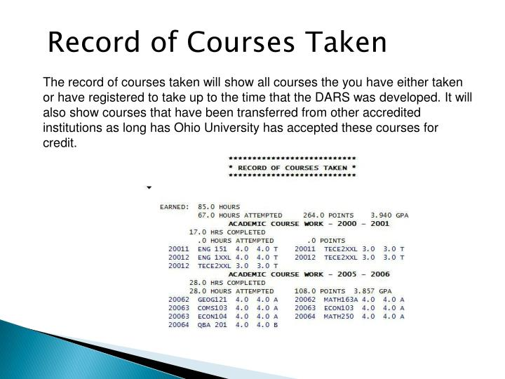 Record of Courses Taken