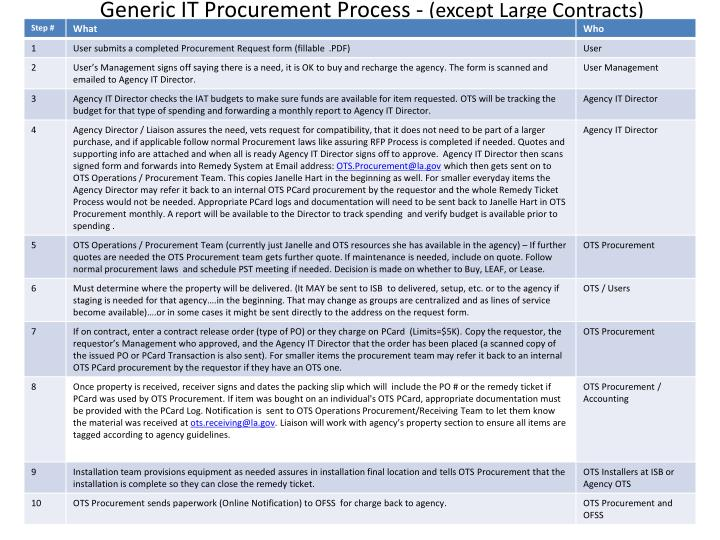 Generic IT Procurement Process -