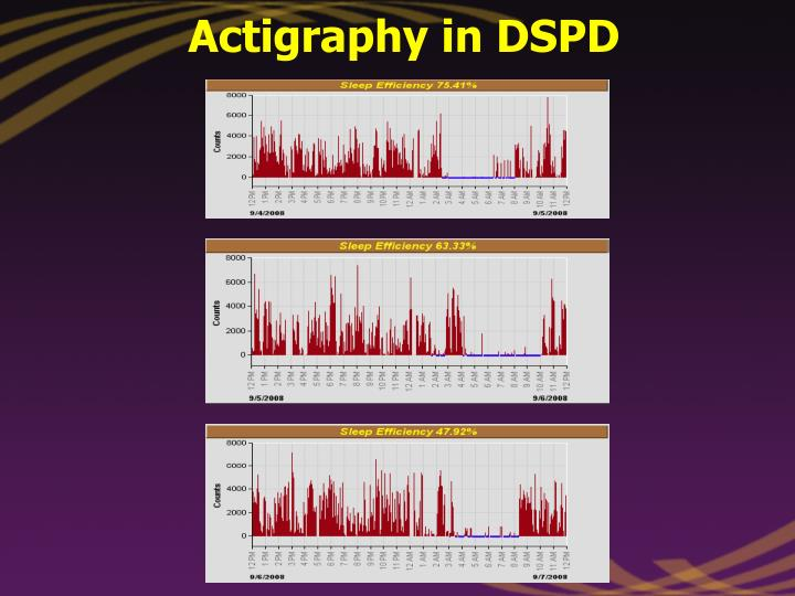 Actigraphy in DSPD