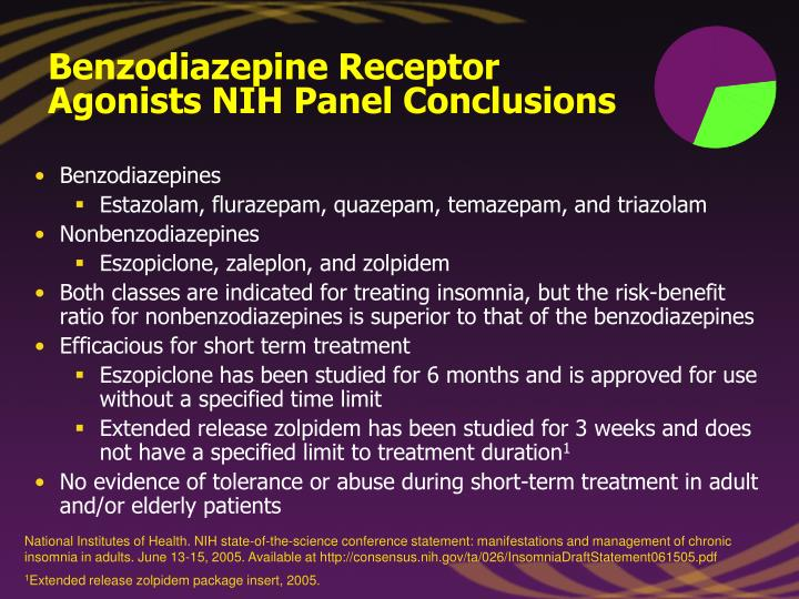 Benzodiazepine Receptor Agonists NIH Panel Conclusions
