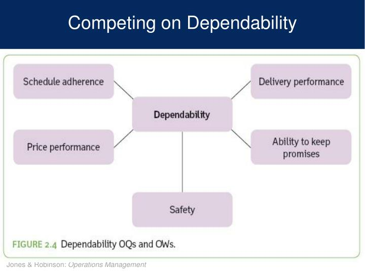 Competing on Dependability