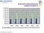 evoluzione della produzione casearia europea t