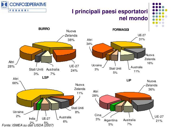 I principali paesi esportatori
