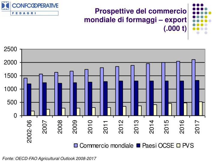 Prospettive del commercio mondiale di formaggi – export