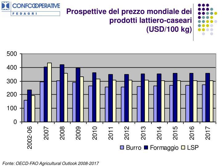Prospettive del prezzo mondiale dei prodotti lattiero-caseari