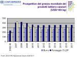 prospettive del prezzo mondiale dei prodotti lattiero caseari usd 100 kg