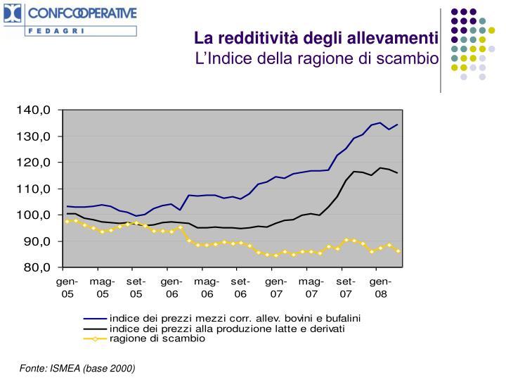 La redditività degli allevamenti