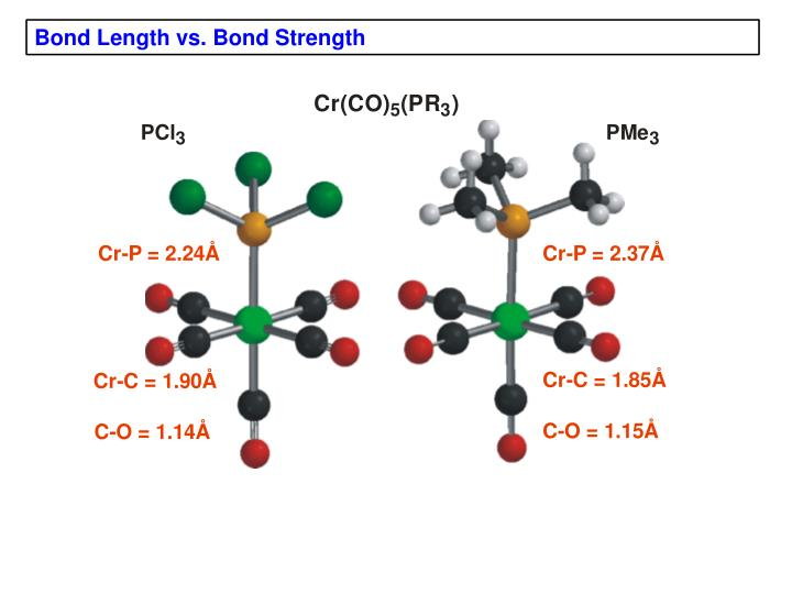 Bond Length vs. Bond Strength