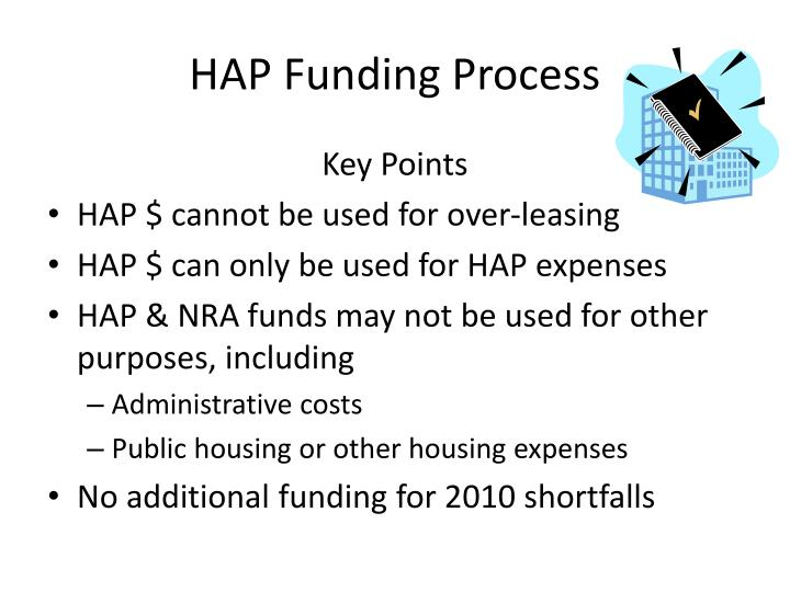 HAP Funding Process
