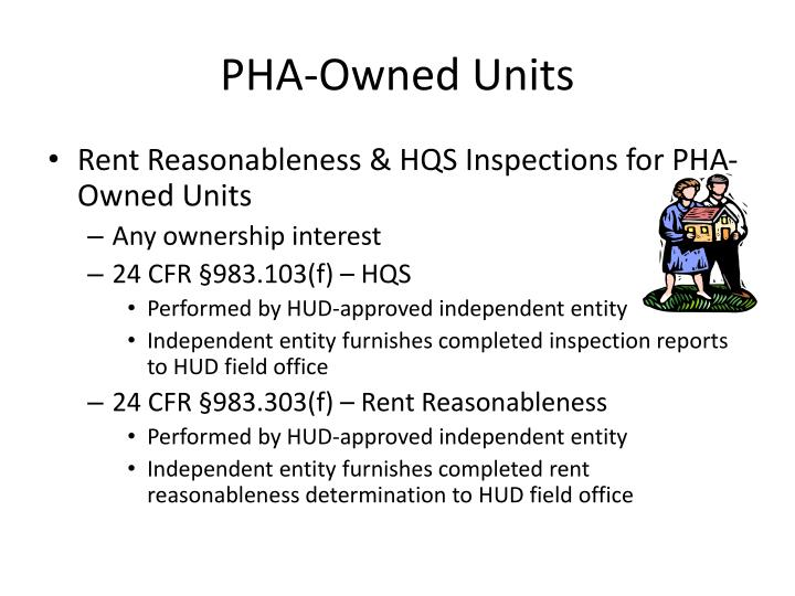 PHA-Owned Units