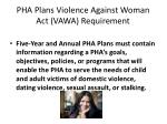 pha plans violence against woman act vawa requirement